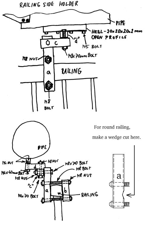 Making The Railing Side Holder